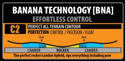 Lib Tech Terrain wrecker flex