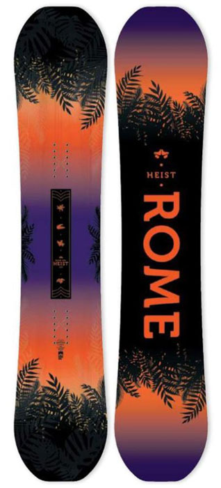 Rome Heist '20