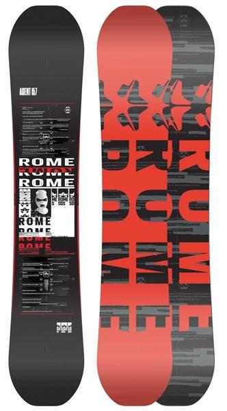 Rome Agent 2022